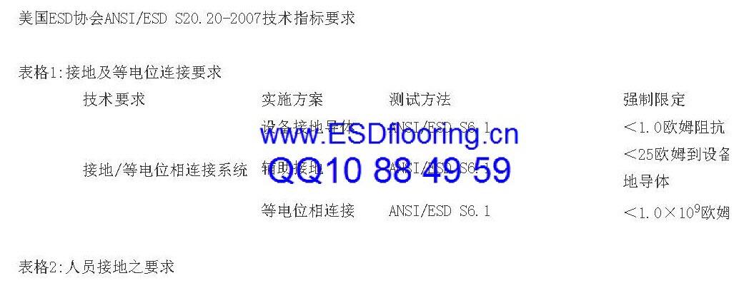 ANSI/ESD.S20.20-2007接地及等电位技术要求