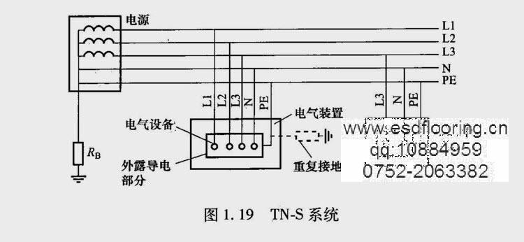 即所谓的单相三线制和三相五线制系统
