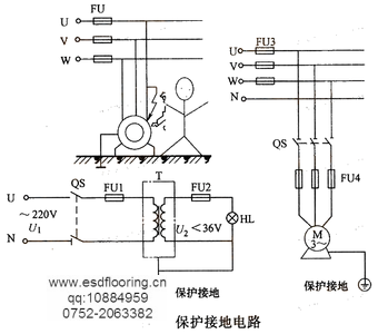 即三相四线制380/220v配电,同时向照明负载和动力负载供电.