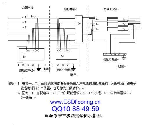 三级防雷系统电路图
